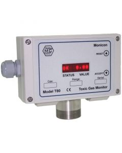 Gas monitor for carbon monoxide